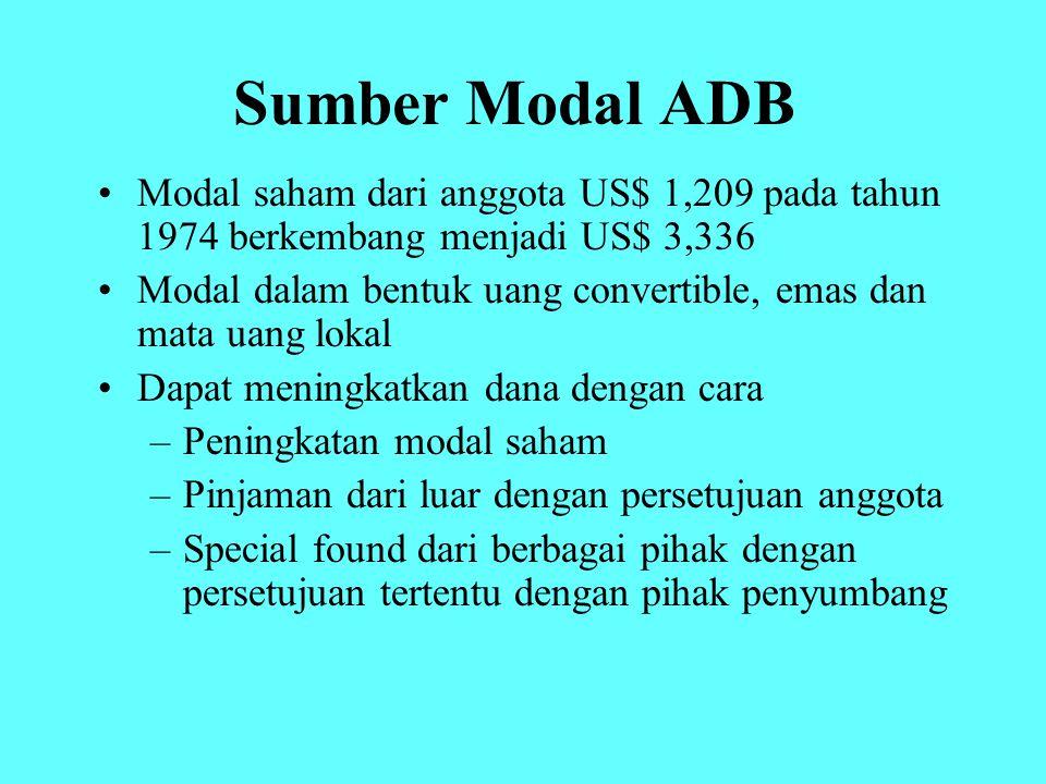 Sumber Modal ADB Modal saham dari anggota US$ 1,209 pada tahun 1974 berkembang menjadi US$ 3,336 Modal dalam bentuk uang convertible, emas dan mata ua