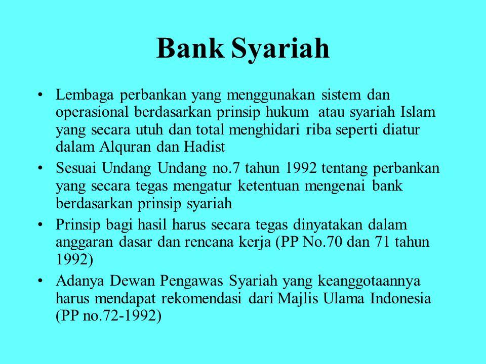 Bank Syariah Lembaga perbankan yang menggunakan sistem dan operasional berdasarkan prinsip hukum atau syariah Islam yang secara utuh dan total menghid