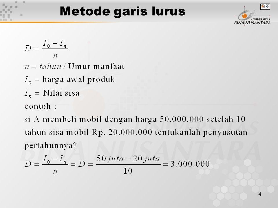 4 Metode garis lurus