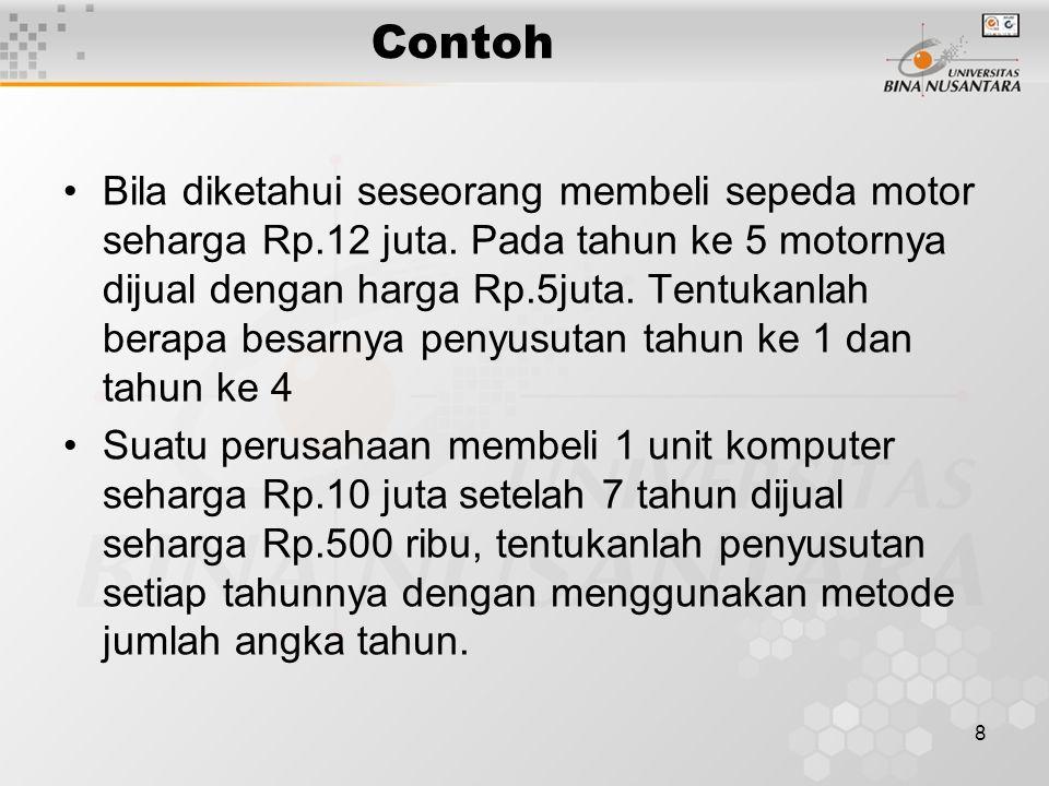8 Contoh Bila diketahui seseorang membeli sepeda motor seharga Rp.12 juta.