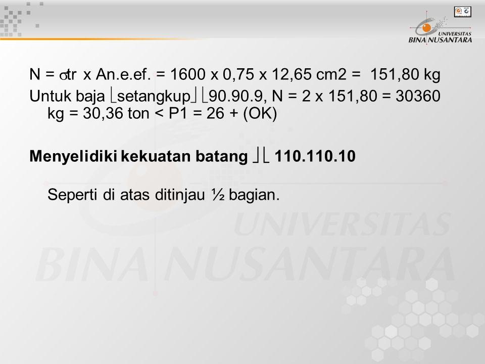 N =  tr x An.e.ef. = 1600 x 0,75 x 12,65 cm2 = 151,80 kg Untuk baja  setangkup   90.90.9, N = 2 x 151,80 = 30360 kg = 30,36 ton < P1 = 26 + (OK) M