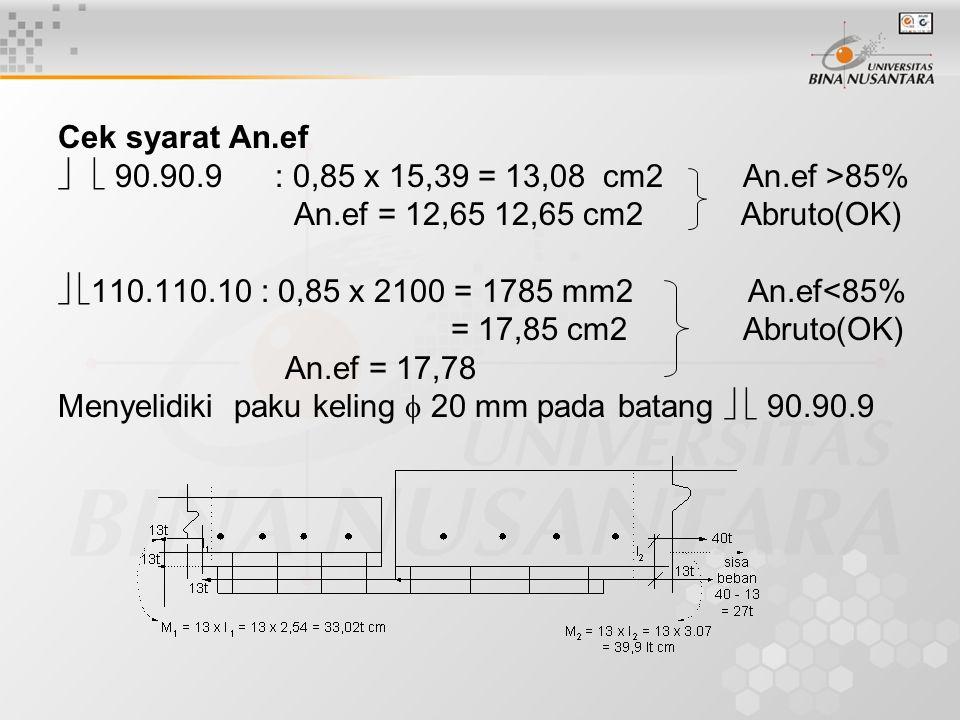 Cek syarat An.ef  90.90.9 : 0,85 x 15,39 = 13,08 cm2 An.ef >85% An.ef = 12,65 12,65 cm2 Abruto(OK)   110.110.10 : 0,85 x 2100 = 1785 mm2 An.ef<85%