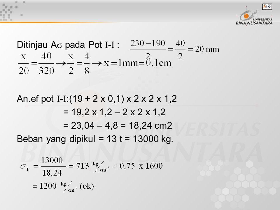 Ditinjau A  pada Pot  -  : An.ef pot  -  :(19 + 2 x 0,1) x 2 x 2 x 1,2 = 19,2 x 1,2 – 2 x 2 x 1,2 = 23,04 – 4,8 = 18,24 cm2 Beban yang dipikul =