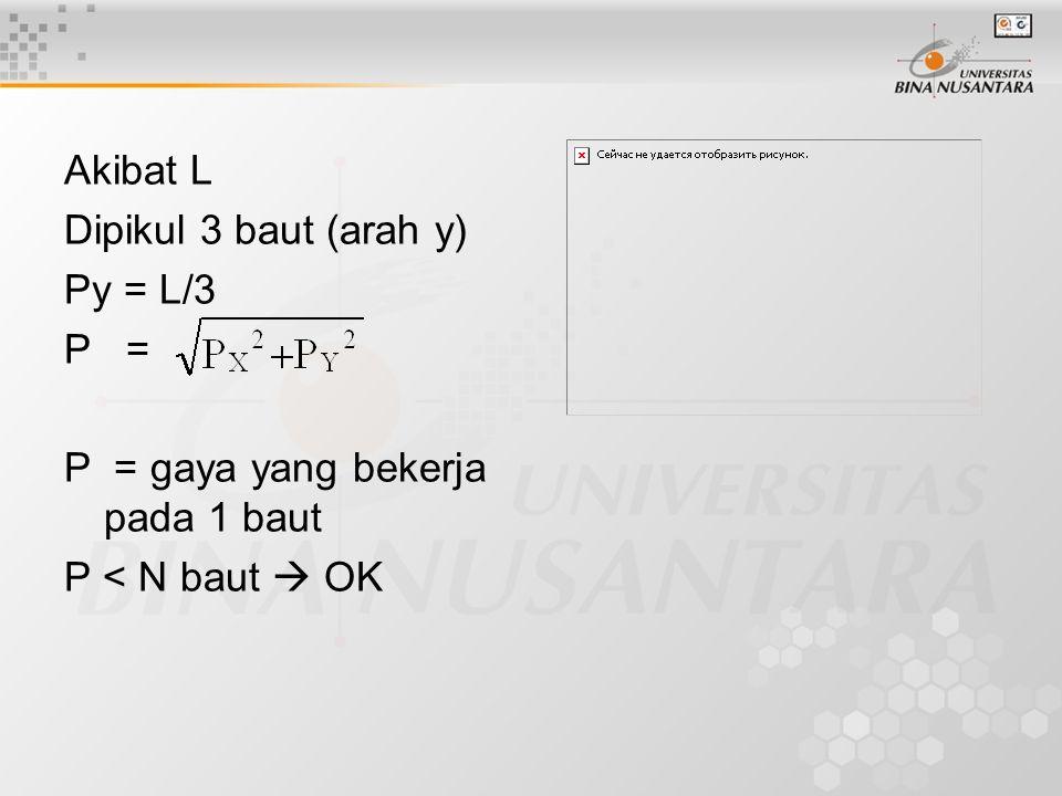 Akibat L Dipikul 3 baut (arah y) Py = L/3 P = P = gaya yang bekerja pada 1 baut P < N baut  OK
