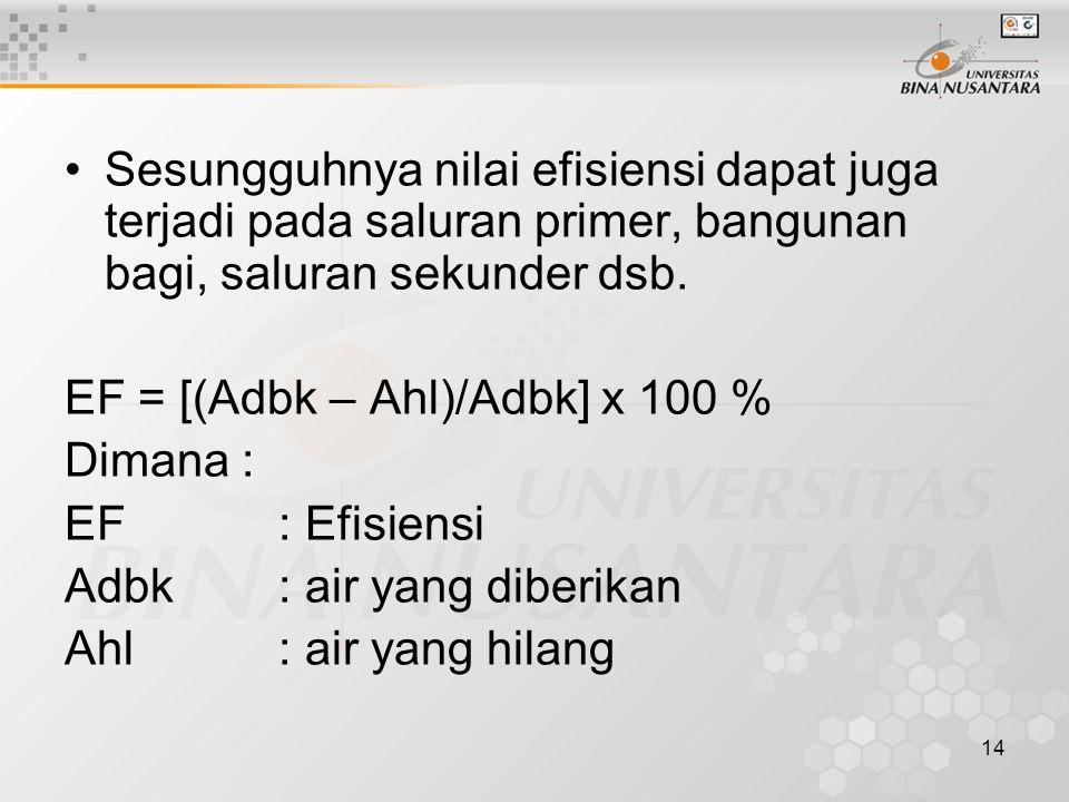 14 Sesungguhnya nilai efisiensi dapat juga terjadi pada saluran primer, bangunan bagi, saluran sekunder dsb.