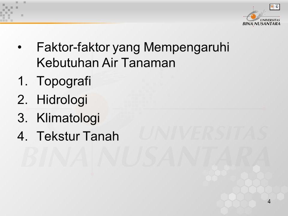 4 Faktor-faktor yang Mempengaruhi Kebutuhan Air Tanaman 1.Topografi 2.Hidrologi 3.Klimatologi 4.Tekstur Tanah