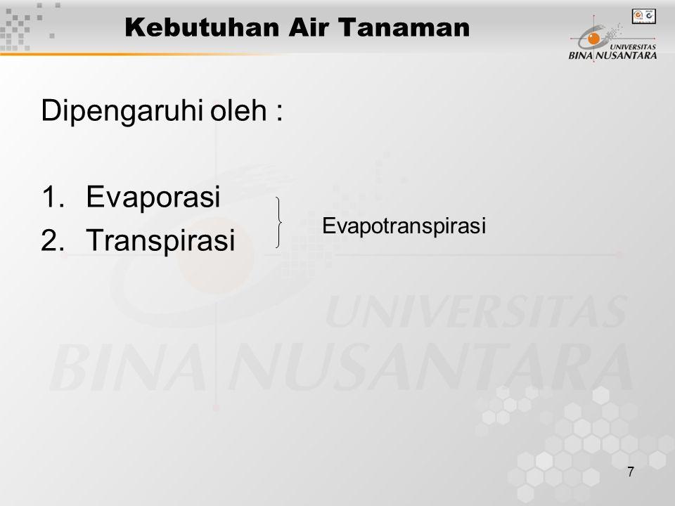 7 Kebutuhan Air Tanaman Dipengaruhi oleh : 1.Evaporasi 2.Transpirasi Evapotranspirasi