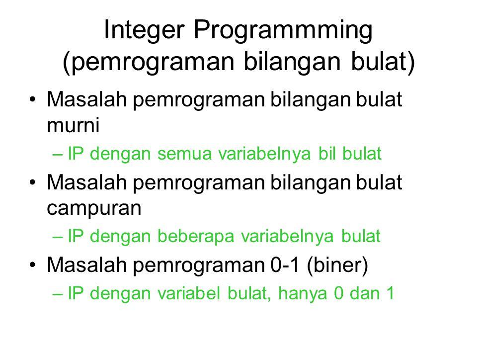 Integer Programmming (pemrograman bilangan bulat) Masalah pemrograman bilangan bulat murni –IP dengan semua variabelnya bil bulat Masalah pemrograman