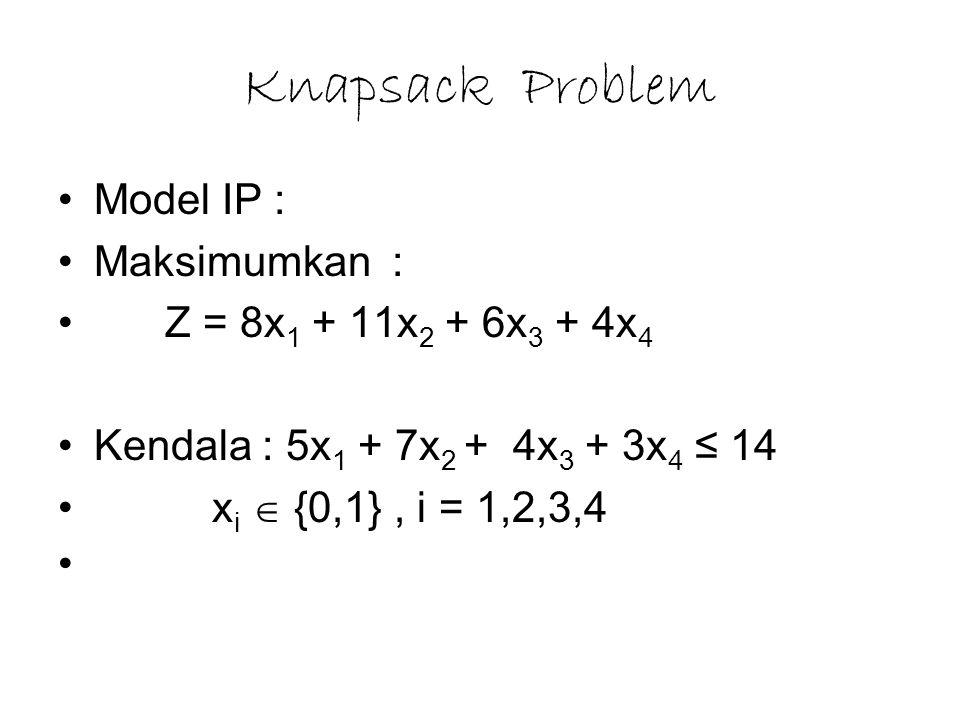 Knapsack Problem Model IP : Maksimumkan : Z = 8x 1 + 11x 2 + 6x 3 + 4x 4 Kendala : 5x 1 + 7x 2 + 4x 3 + 3x 4 ≤ 14 x i  {0,1}, i = 1,2,3,4