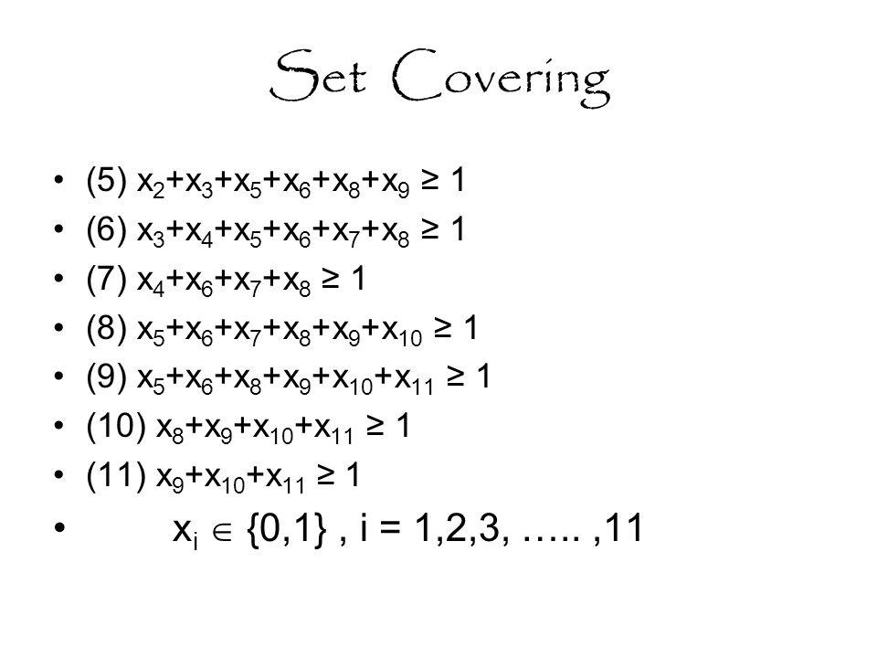 Set Covering (5) x 2 +x 3 +x 5 +x 6 +x 8 +x 9 ≥ 1 (6) x 3 +x 4 +x 5 +x 6 +x 7 +x 8 ≥ 1 (7) x 4 +x 6 +x 7 +x 8 ≥ 1 (8) x 5 +x 6 +x 7 +x 8 +x 9 +x 10 ≥