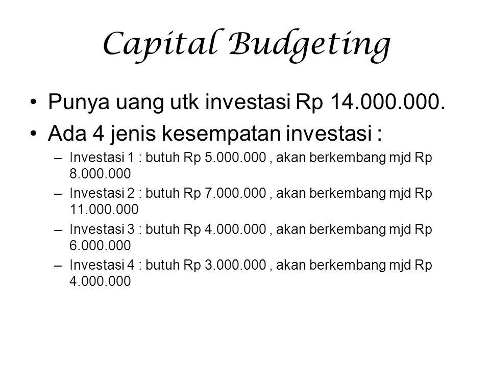 Capital Budgeting Punya uang utk investasi Rp 14.000.000. Ada 4 jenis kesempatan investasi : –Investasi 1 : butuh Rp 5.000.000, akan berkembang mjd Rp