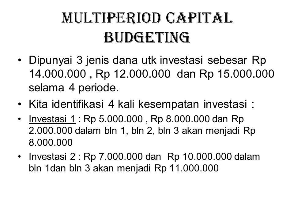 Multiperiod Capital Budgeting Dipunyai 3 jenis dana utk investasi sebesar Rp 14.000.000, Rp 12.000.000 dan Rp 15.000.000 selama 4 periode. Kita identi