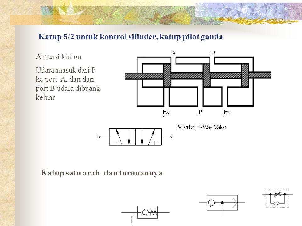 Katup 5/2 untuk kontrol silinder, katup pilot ganda Katup satu arah dan turunannya Aktuasi kiri on Udara masuk dari P ke port A, dan dari port B udara