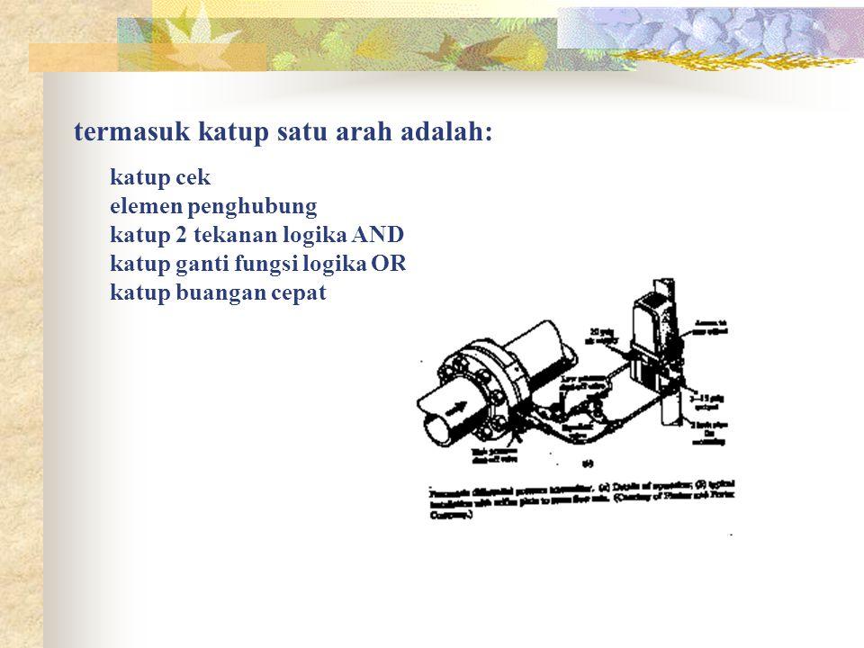 katup cek elemen penghubung katup 2 tekanan logika AND katup ganti fungsi logika OR katup buangan cepat termasuk katup satu arah adalah: