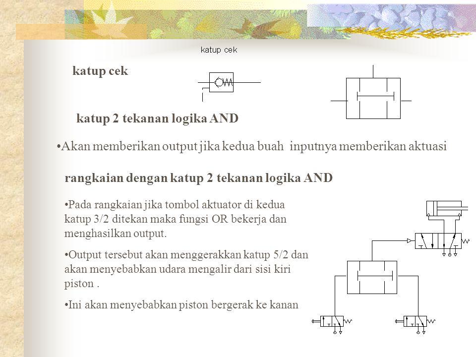 katup 2 tekanan logika AND rangkaian dengan katup 2 tekanan logika AND Akan memberikan output jika kedua buah inputnya memberikan aktuasi Pada rangkai