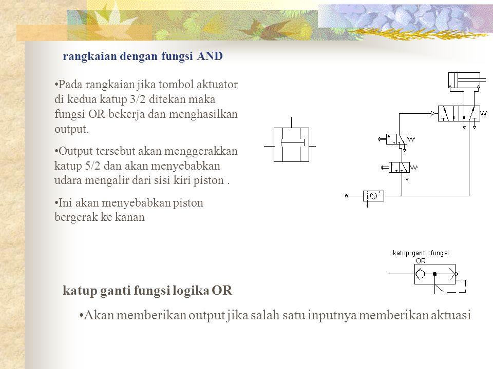 rangkaian dengan fungsi AND katup ganti fungsi logika OR Akan memberikan output jika salah satu inputnya memberikan aktuasi Pada rangkaian jika tombol