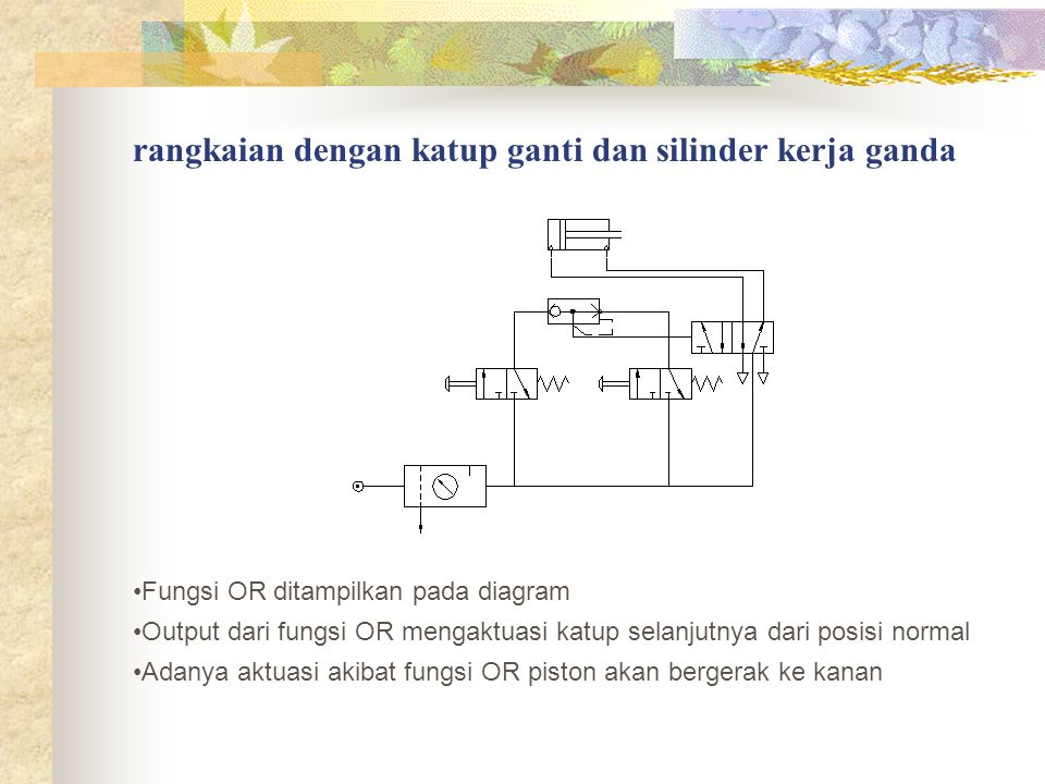 rangkaian dengan katup ganti dan silinder kerja ganda Fungsi OR ditampilkan pada diagram Output dari fungsi OR mengaktuasi katup selanjutnya dari posi