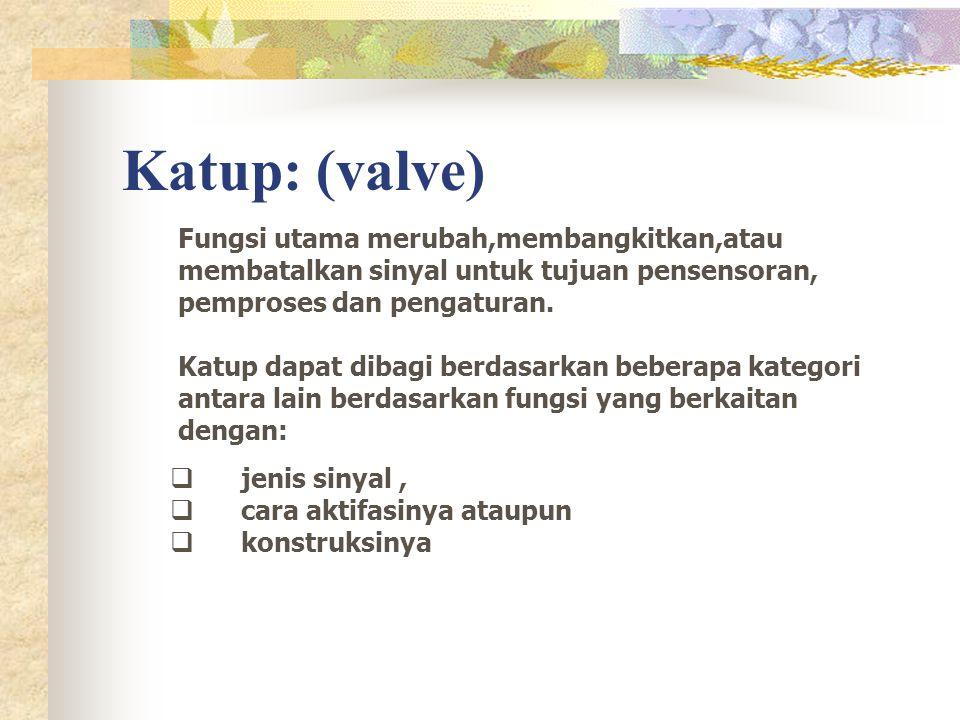 katup (valve) 1.katup satu arah 2. katup kontrol aliran 3.