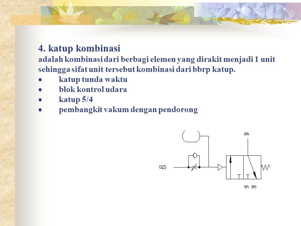 4. katup kombinasi adalah kombinasi dari berbagi elemen yang dirakit menjadi 1 unit sehingga sifat unit tersebut kombinasi dari bbrp katup.  katup tu