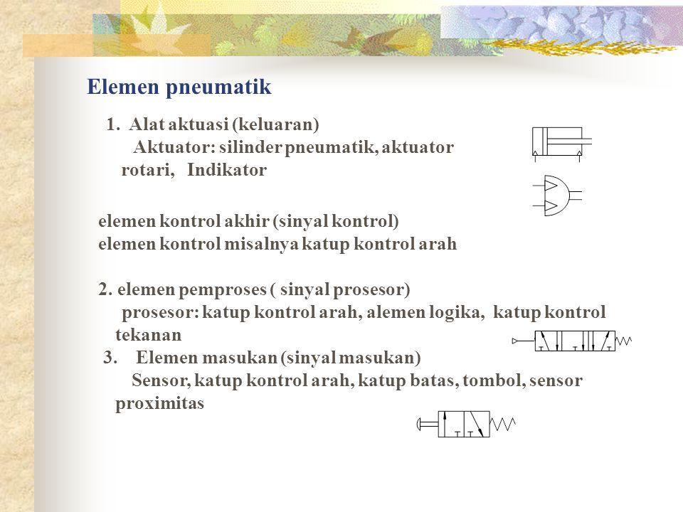 Elemen pneumatik 1. Alat aktuasi (keluaran) Aktuator: silinder pneumatik, aktuator rotari, Indikator elemen kontrol akhir (sinyal kontrol) elemen kont