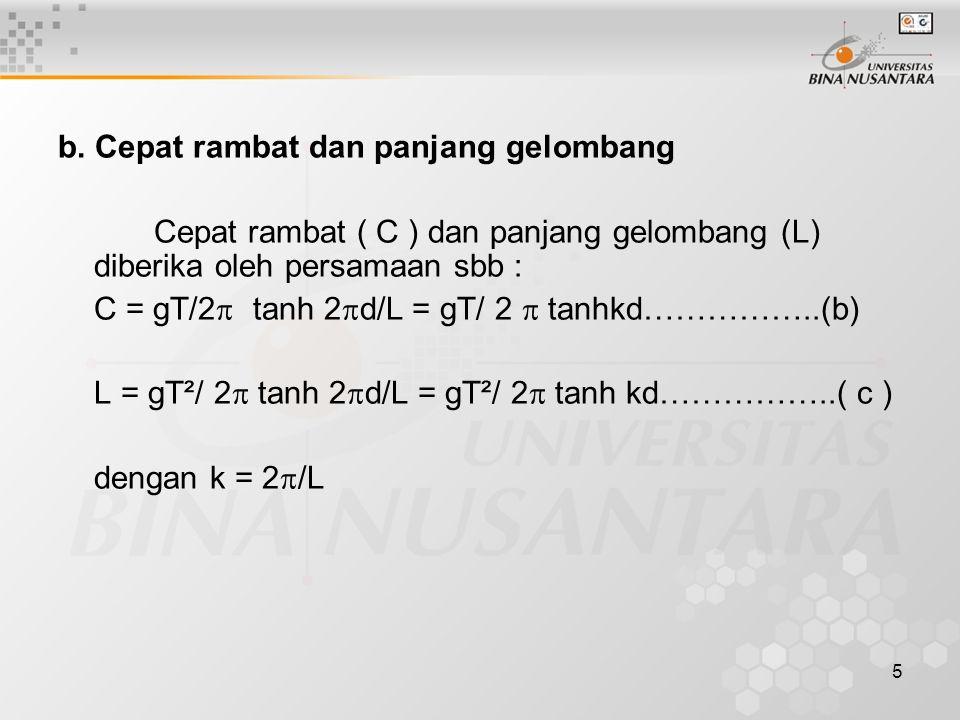 5 b. Cepat rambat dan panjang gelombang Cepat rambat ( C ) dan panjang gelombang (L) diberika oleh persamaan sbb : C = gT/2  tanh 2  d/L = gT/ 2  t