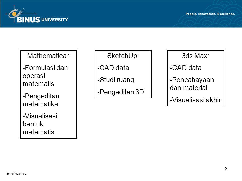 Bina Nusantara 3 Mathematica : -Formulasi dan operasi matematis -Pengeditan matematika -Visualisasi bentuk matematis SketchUp: -CAD data -Studi ruang -Pengeditan 3D 3ds Max: -CAD data -Pencahayaan dan material -Visualisasi akhir