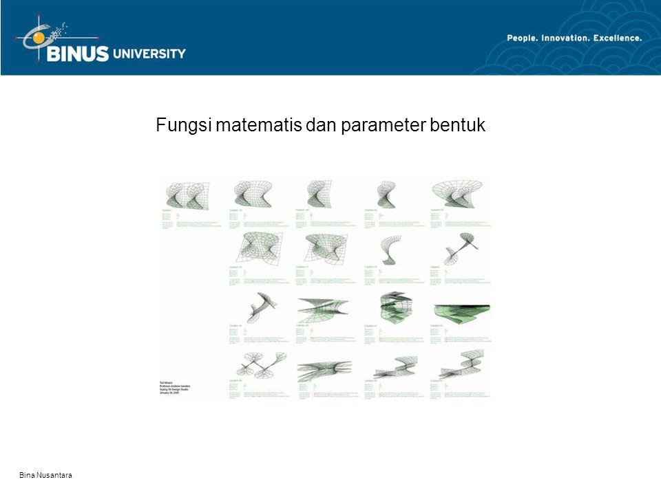 Bina Nusantara Fungsi matematis dan parameter bentuk