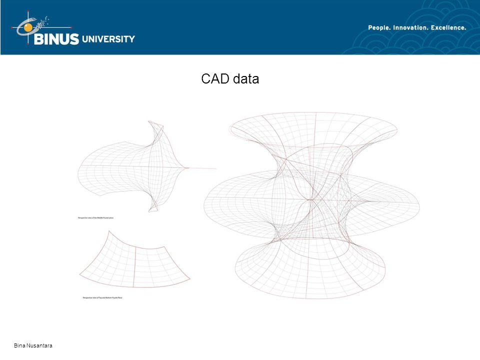 Bina Nusantara CAD data