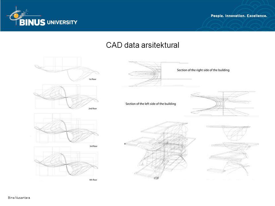 Bina Nusantara CAD data arsitektural