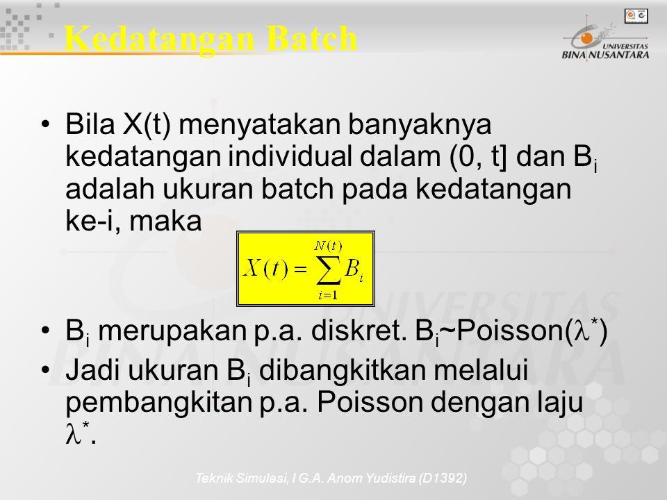 Teknik Simulasi, I G.A. Anom Yudistira (D1392) Bila X(t) menyatakan banyaknya kedatangan individual dalam (0, t] dan B i adalah ukuran batch pada keda