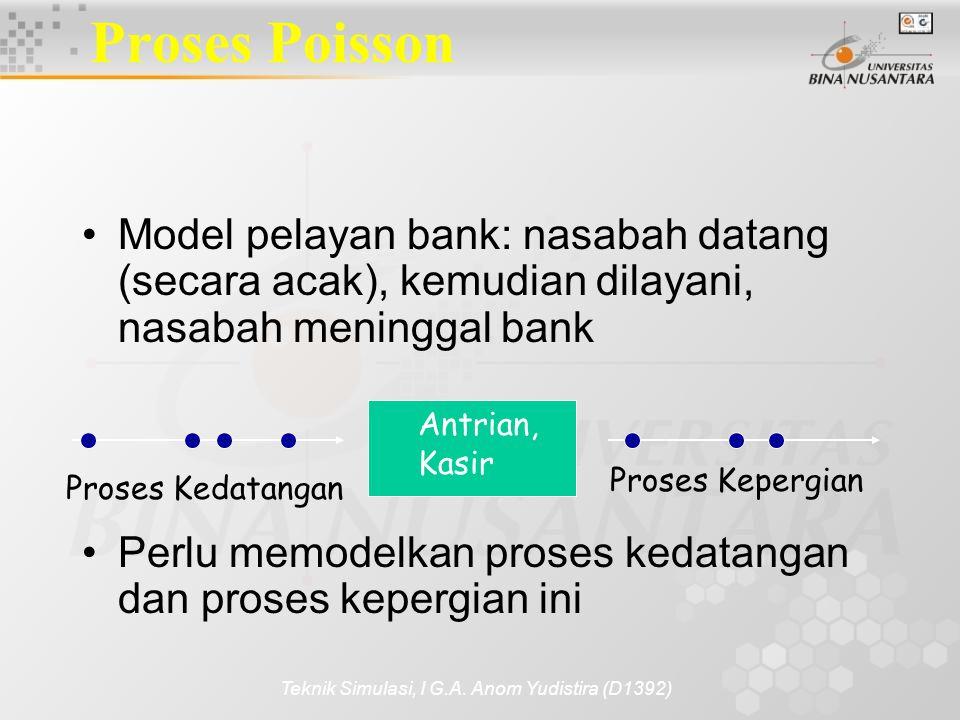 Teknik Simulasi, I G.A. Anom Yudistira (D1392) Model pelayan bank: nasabah datang (secara acak), kemudian dilayani, nasabah meninggal bank Perlu memod