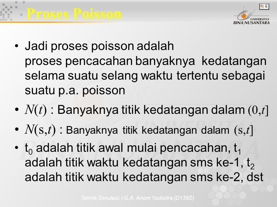 Teknik Simulasi, I G.A. Anom Yudistira (D1392) Proses Poisson Jadi proses poisson adalah proses pencacahan banyaknya kedatangan selama suatu selang wa
