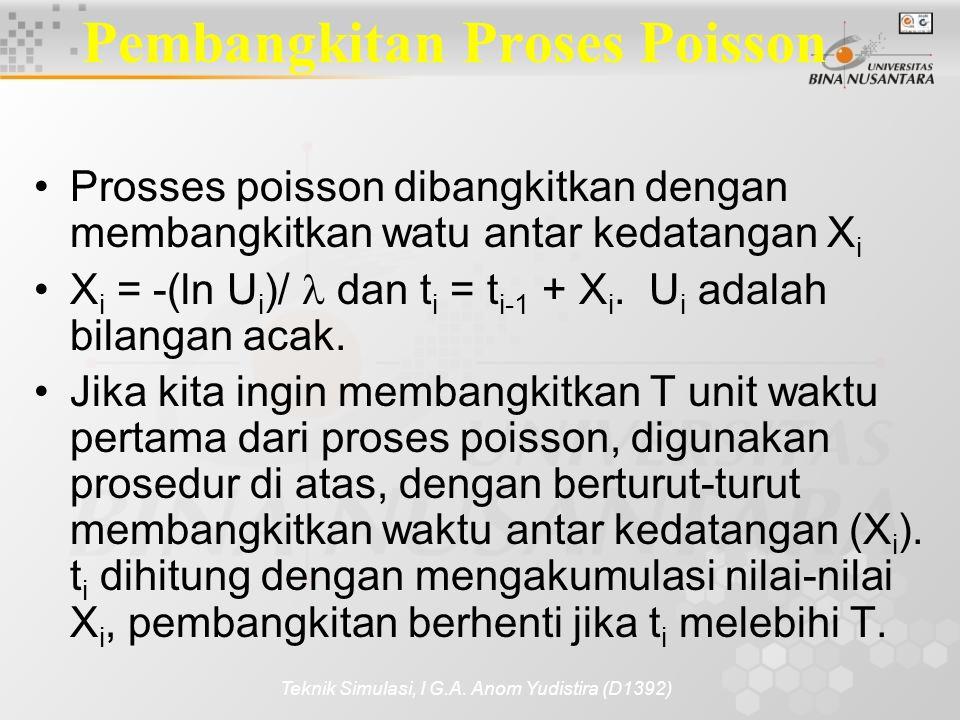 Teknik Simulasi, I G.A. Anom Yudistira (D1392) Pembangkitan Proses Poisson Prosses poisson dibangkitkan dengan membangkitkan watu antar kedatangan X i