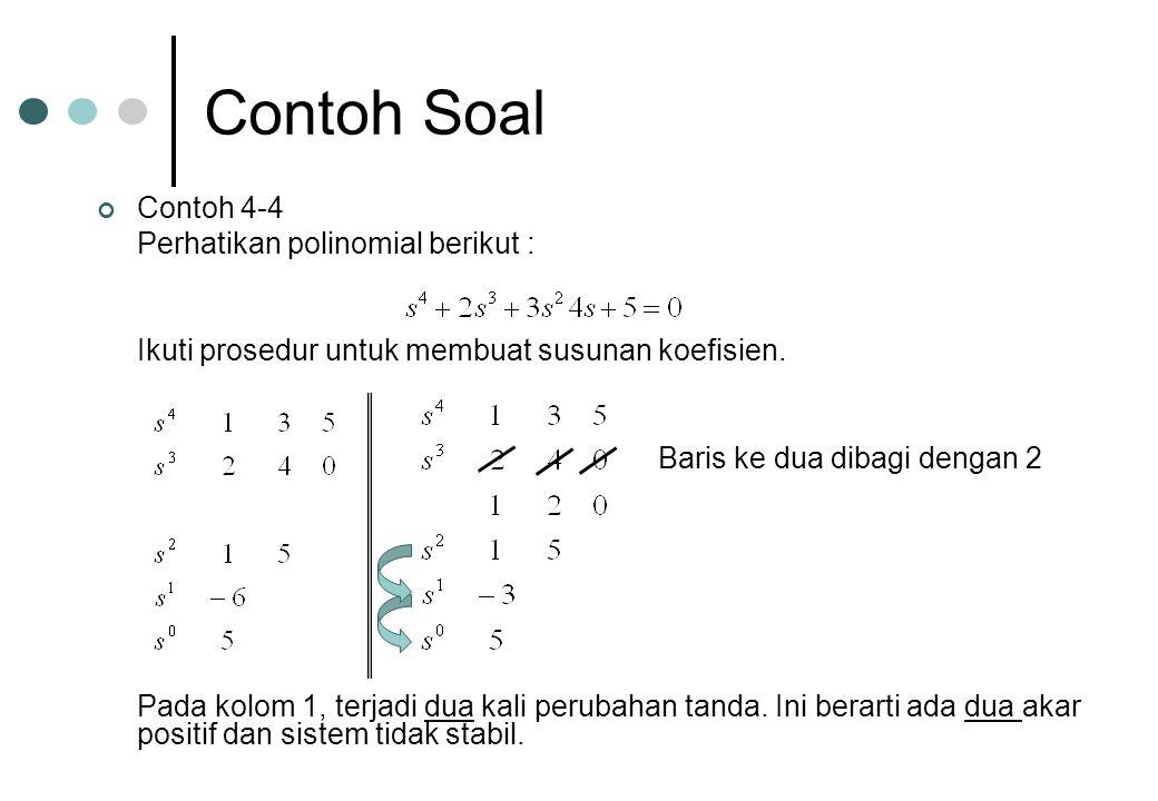 Contoh Soal Contoh 4-4 Perhatikan polinomial berikut : Ikuti prosedur untuk membuat susunan koefisien. Pada kolom 1, terjadi dua kali perubahan tanda.