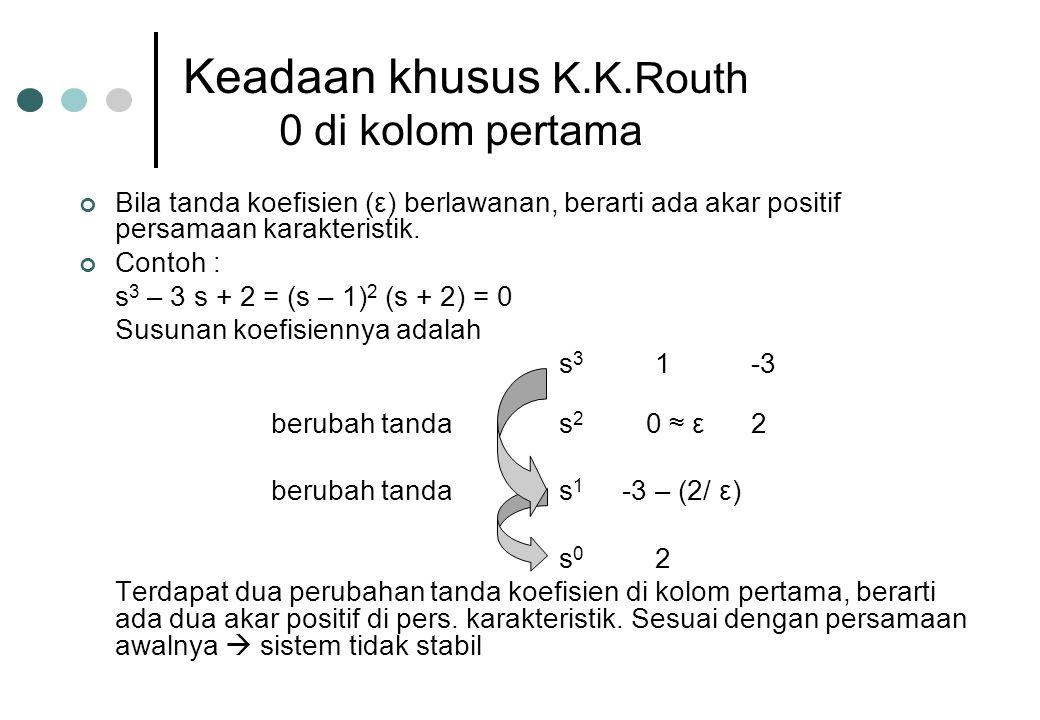 Bila tanda koefisien (ε) berlawanan, berarti ada akar positif persamaan karakteristik. Contoh : s 3 – 3 s + 2 = (s – 1) 2 (s + 2) = 0 Susunan koefisie