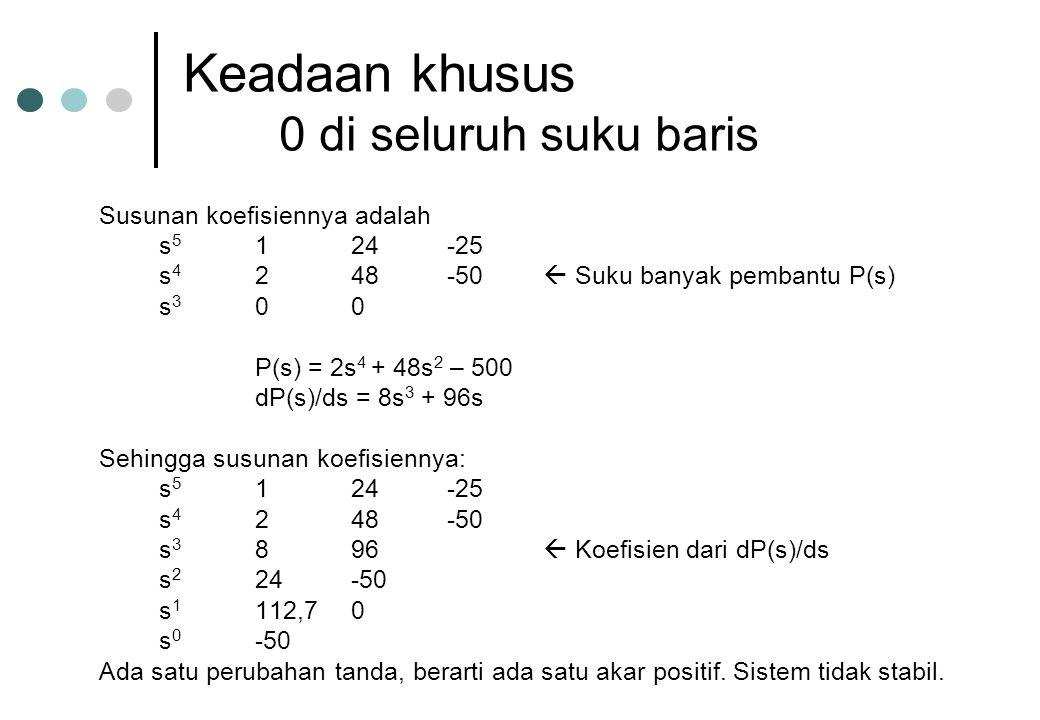 Keadaan khusus 0 di seluruh suku baris Susunan koefisiennya adalah s 5 124-25 s 4 248-50  Suku banyak pembantu P(s) s 3 00 P(s) = 2s 4 + 48s 2 – 500
