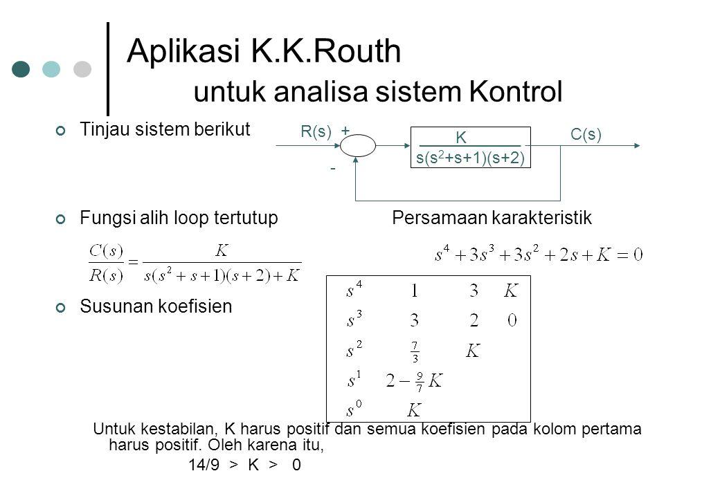 Aplikasi K.K.Routh untuk analisa sistem Kontrol Tinjau sistem berikut Fungsi alih loop tertutup Persamaan karakteristik Susunan koefisien Untuk kestab