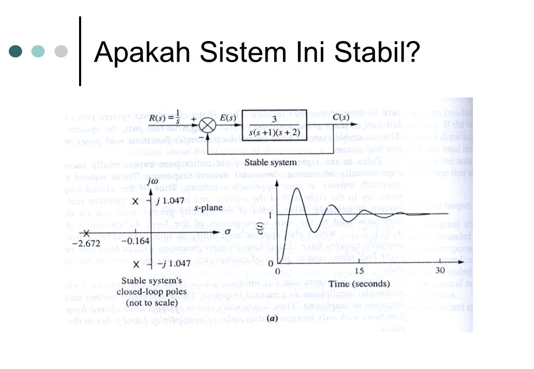 Apakah Sistem Ini Stabil?
