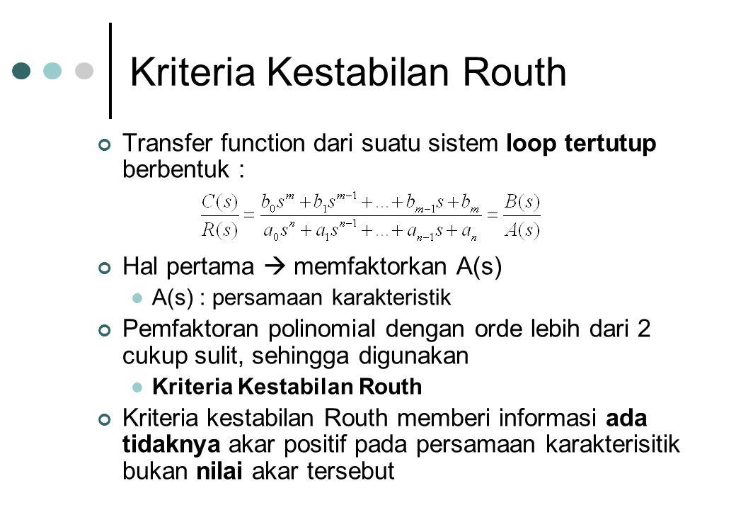 Kriteria Kestabilan Routh Transfer function dari suatu sistem loop tertutup berbentuk : Hal pertama  memfaktorkan A(s) A(s) : persamaan karakteristik