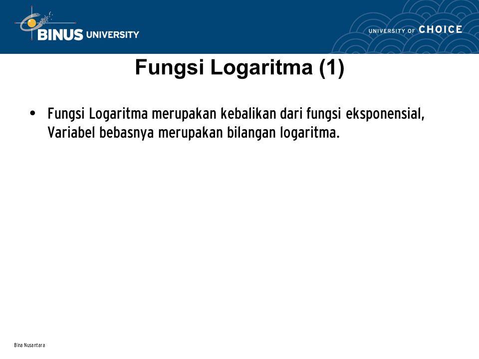 Bina Nusantara Fungsi Logaritma (1) Fungsi Logaritma merupakan kebalikan dari fungsi eksponensial, Variabel bebasnya merupakan bilangan logaritma.