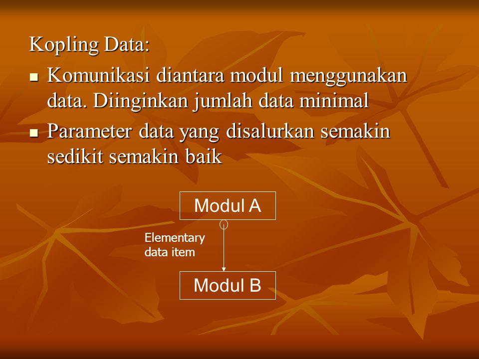 Kopling Data: Komunikasi diantara modul menggunakan data. Diinginkan jumlah data minimal Komunikasi diantara modul menggunakan data. Diinginkan jumlah