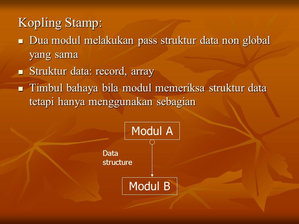 Kopling Stamp: Dua modul melakukan pass struktur data non global yang sama Dua modul melakukan pass struktur data non global yang sama Struktur data: record, array Struktur data: record, array Timbul bahaya bila modul memeriksa struktur data tetapi hanya menggunakan sebagian Timbul bahaya bila modul memeriksa struktur data tetapi hanya menggunakan sebagian Modul A Modul B Data structure
