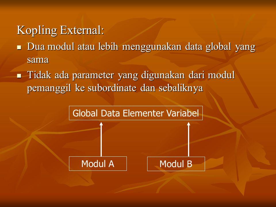 Kopling External: Dua modul atau lebih menggunakan data global yang sama Dua modul atau lebih menggunakan data global yang sama Tidak ada parameter yang digunakan dari modul pemanggil ke subordinate dan sebaliknya Tidak ada parameter yang digunakan dari modul pemanggil ke subordinate dan sebaliknya Global Data Elementer Variabel Modul A Modul B