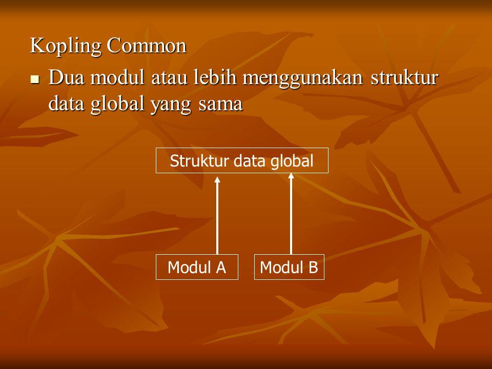Kopling Common Dua modul atau lebih menggunakan struktur data global yang sama Dua modul atau lebih menggunakan struktur data global yang sama Struktur data global Modul AModul B
