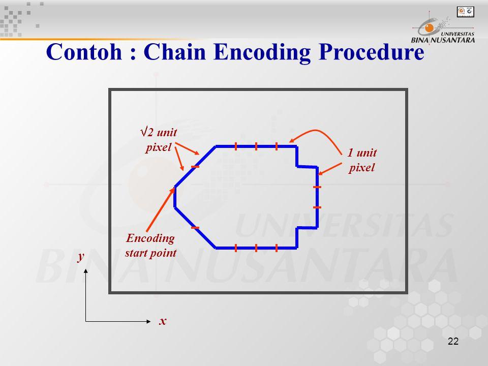 22 Contoh : Chain Encoding Procedure x y Encoding start point 1 unit pixel  2 unit pixel