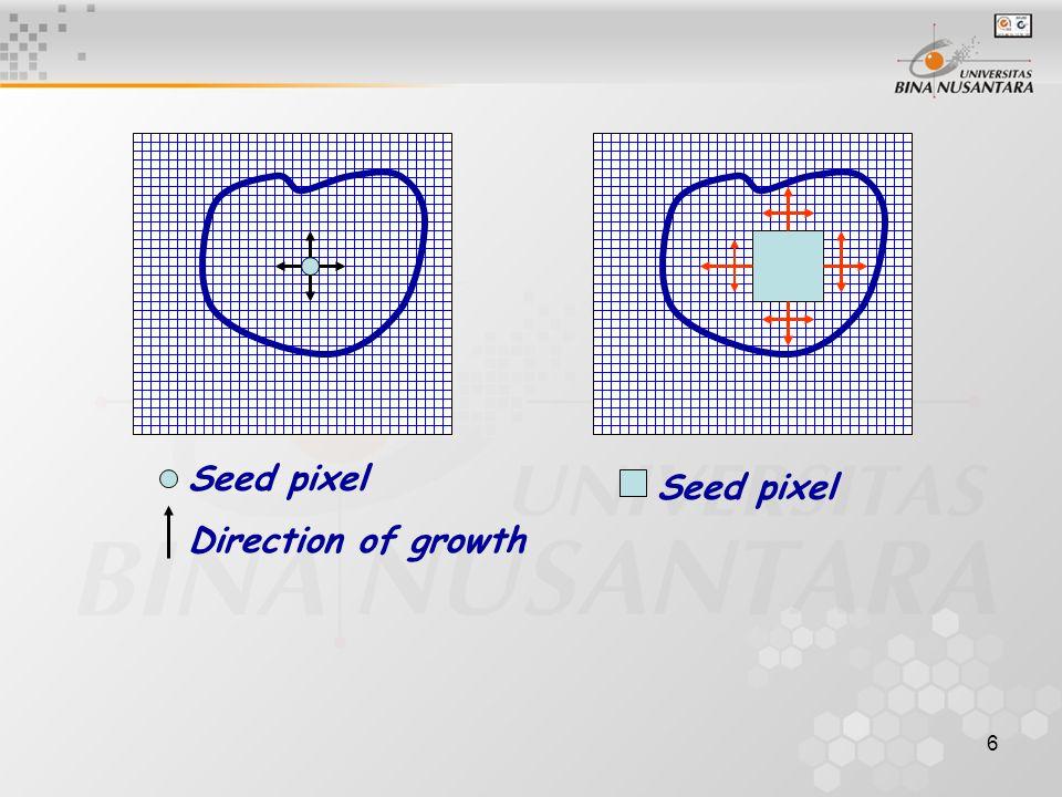 17 Blob Representation  Coordinates of points Di dalam obyek Pada garis batas  Boundary List  Chord List