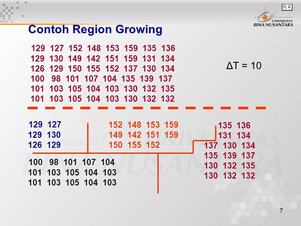 7 Contoh Region Growing 129 127 152 148 153 159 135 136 129 130 149 142 151 159 131 134 126 129 150 155 152 137 130 134 100 98 101 107 104 135 139 137
