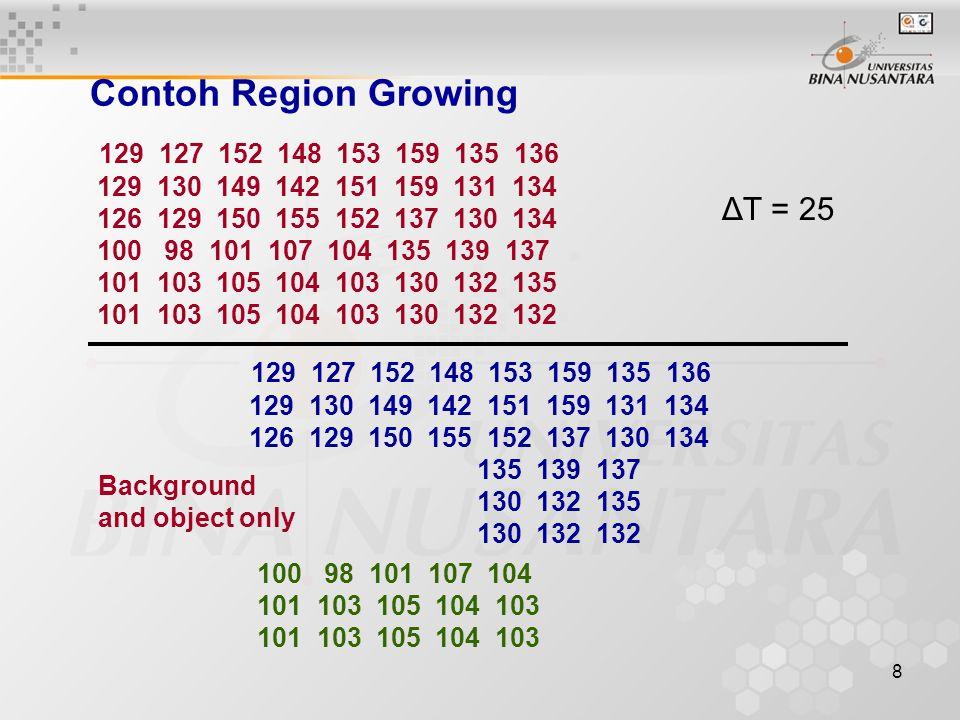8 Contoh Region Growing 129 127 152 148 153 159 135 136 129 130 149 142 151 159 131 134 126 129 150 155 152 137 130 134 100 98 101 107 104 135 139 137