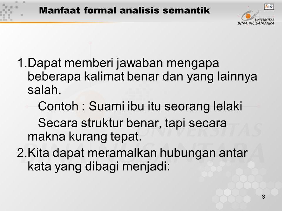 4 Manfaat formal analisis semantik (1)Kesinoniman (2)Keantoniman (3)Keterbalikan (4)Kehiponimian