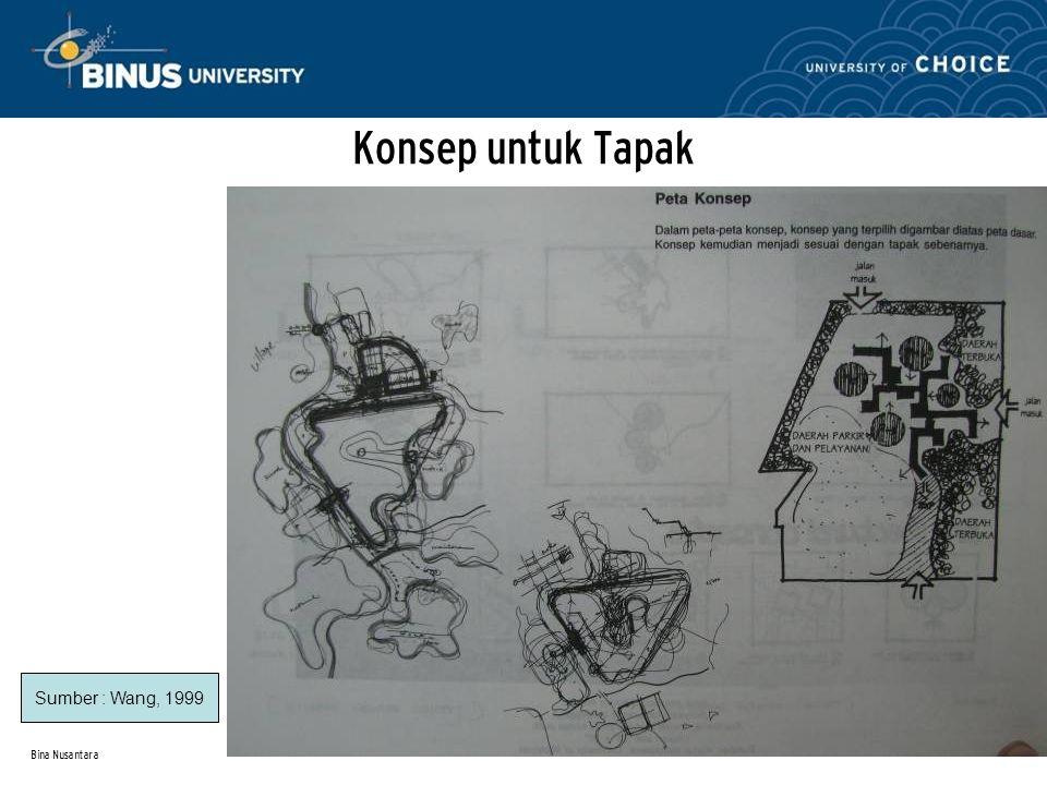 Bina Nusantara Konsep untuk Tapak Sumber : Wang, 1999